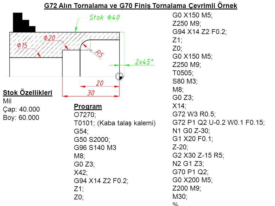 G72 Alın Tornalama ve G70 Finiş Tornalama Çevrimli Örnek Stok Özellikleri Mil Çap: 40.000 Boy: 60.000 Program O7270; T0101; (Kaba talaş kalemi) G54; G50 S2000; G96 S140 M3 M8; G0 Z3; X42; G94 X14 Z2 F0.2; Z1; Z0; G0 X150 M5; Z250 M9; G94 X14 Z2 F0.2; Z1; Z0; G0 X150 M5; Z250 M9; T0505; S80 M3; M8; G0 Z3; X14; G72 W3 R0.5; G72 P1 Q2 U-0.2 W0.1 F0.15; N1 G0 Z-30; G1 X20 F0.1; Z-20; G2 X30 Z-15 R5; N2 G1 Z3; G70 P1 Q2; G0 X200 M5; Z200 M9; M30; %