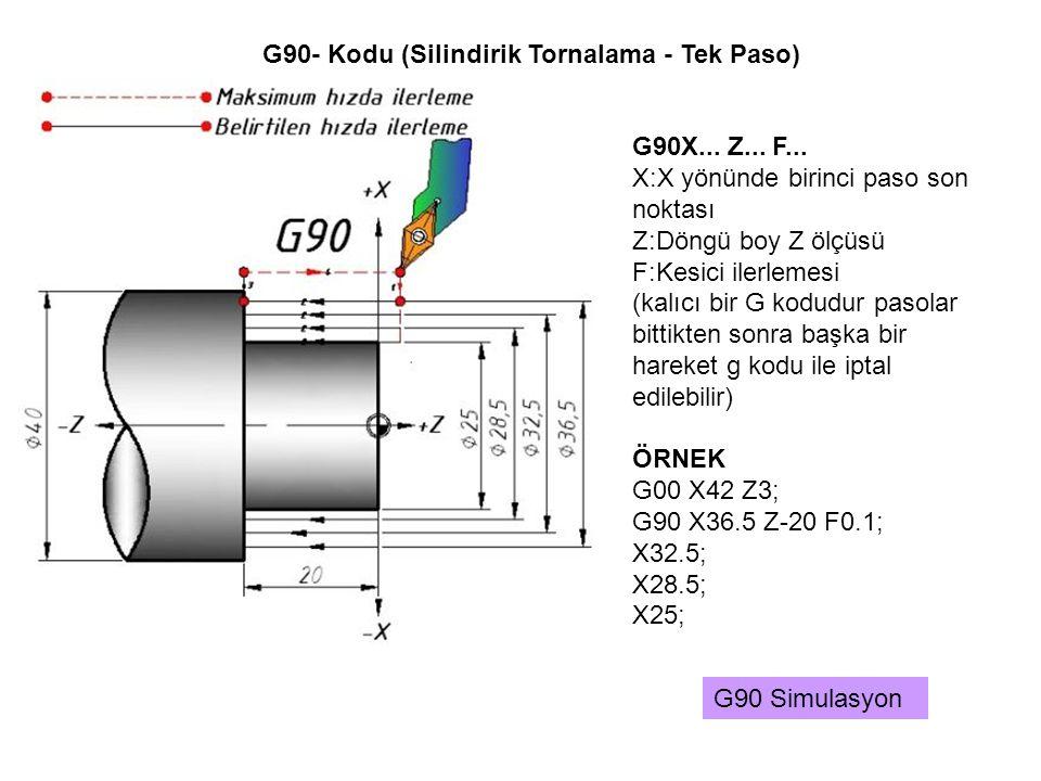 G90- Kodu (Silindirik Tornalama - Tek Paso) G90X... Z... F... X:X yönünde birinci paso son noktası Z:Döngü boy Z ölçüsü F:Kesici ilerlemesi (kalıcı bi