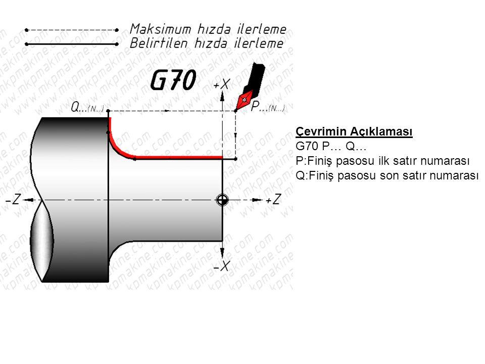 Çevrimin Açıklaması G70 P… Q… P:Finiş pasosu ilk satır numarası Q:Finiş pasosu son satır numarası