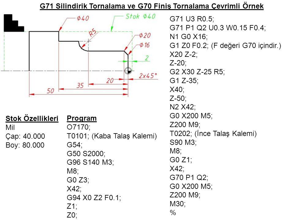 Program O7170; T0101; (Kaba Talaş Kalemi) G54; G50 S2000; G96 S140 M3; M8; G0 Z3; X42; G94 X0 Z2 F0.1; Z1; Z0; G71 U3 R0.5; G71 P1 Q2 U0.3 W0.15 F0.4; N1 G0 X16; G1 Z0 F0.2; (F değeri G70 içindir.) X20 Z-2; Z-20; G2 X30 Z-25 R5; G1 Z-35; X40; Z-50; N2 X42; G0 X200 M5; Z200 M9; T0202; (İnce Talaş Kalemi) S90 M3; M8; G0 Z1; X42; G70 P1 Q2; G0 X200 M5; Z200 M9; M30; % Stok Özellikleri Mil Çap: 40.000 Boy: 80.000 G71 Silindirik Tornalama ve G70 Finiş Tornalama Çevrimli Örnek
