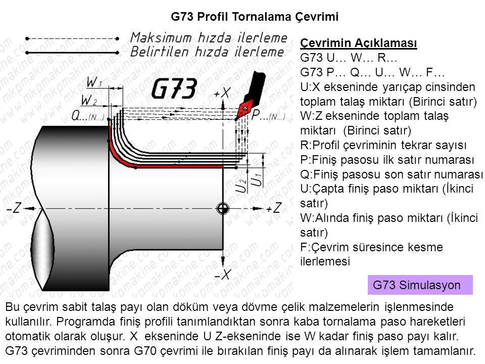 G73 Profil Tornalama Çevrimi Bu çevrim sabit talaş payı olan döküm veya dövme çelik malzemelerin işlenmesinde kullanılır. Programda finiş profili tanı