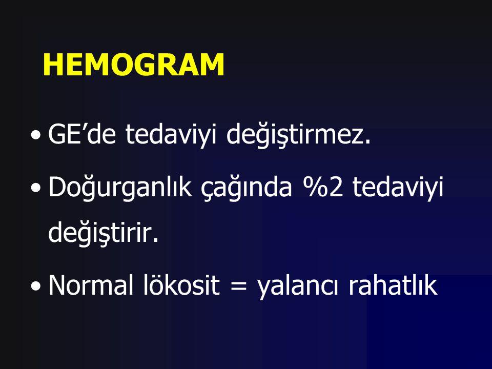 HEMOGRAM GE'de tedaviyi değiştirmez. Doğurganlık çağında %2 tedaviyi değiştirir. Normal lökosit = yalancı rahatlık