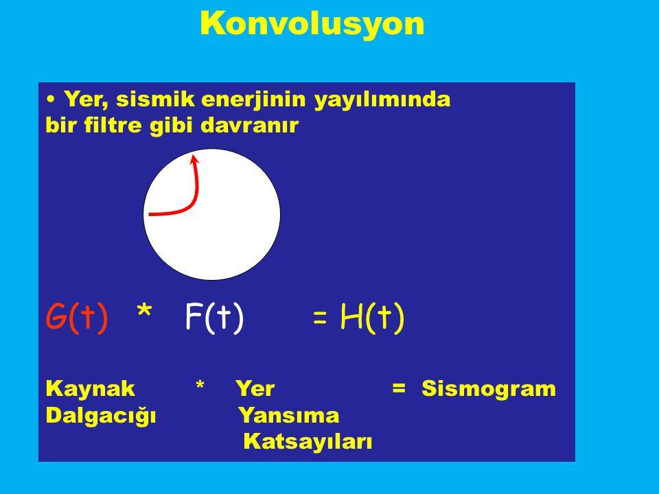 Konvolusyon Yer, sismik enerjinin yayılımında bir filtre gibi davranır G(t) * F(t) = H(t) Kaynak * Yer = Sismogram Dalgacığı Yansıma Katsayıları