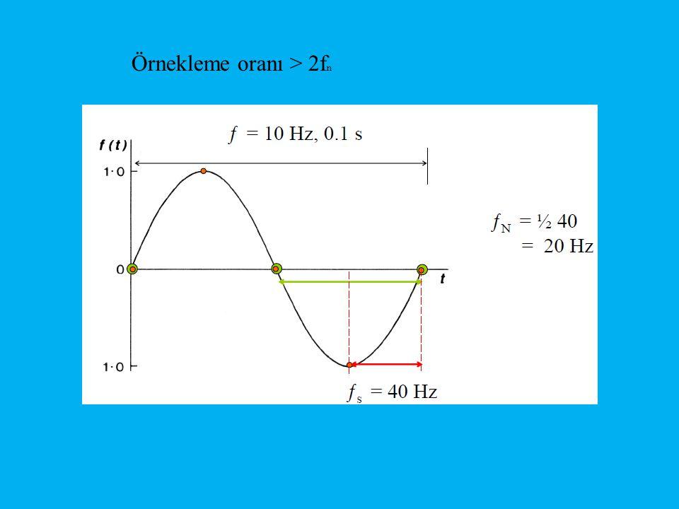 Örnekleme oranı > 2f n