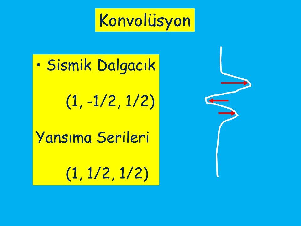 Konvolüsyon Sismik Dalgacık (1, -1/2, 1/2) Yansıma Serileri (1, 1/2, 1/2)