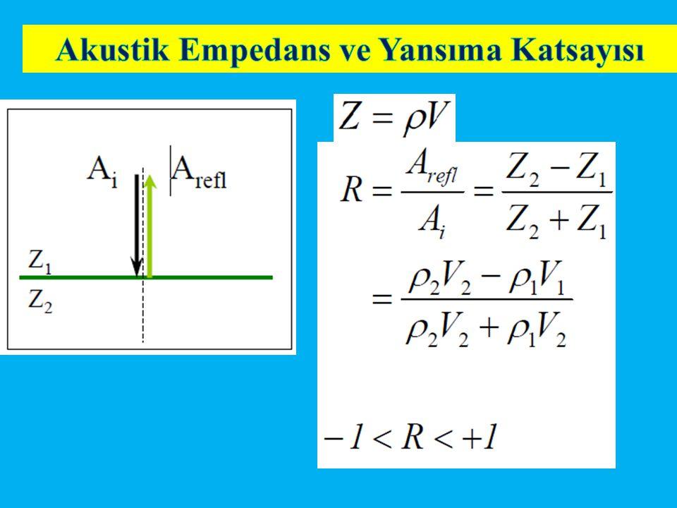 F 8 = Örnekleme frekansı, Hz Örnekleme aralığı, sn