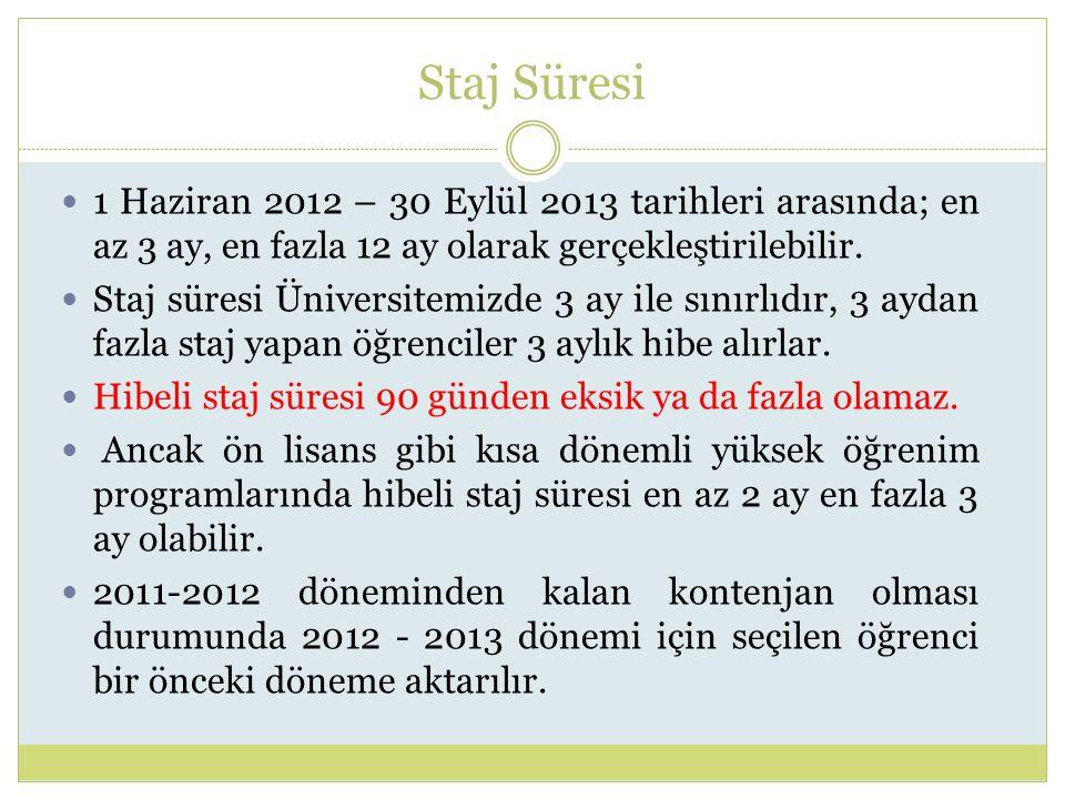 Staj Süresi 1 Haziran 2012 – 30 Eylül 2013 tarihleri arasında; en az 3 ay, en fazla 12 ay olarak gerçekleştirilebilir.