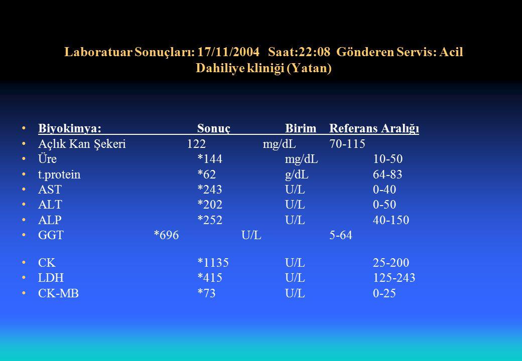 Laboratuar Sonuçları: 17/11/2004 Saat:22:08 Gönderen Servis: Acil Dahiliye kliniği (Yatan) Biyokimya:SonuçBirimReferans Aralığı Açlık Kan Şekeri 122 m