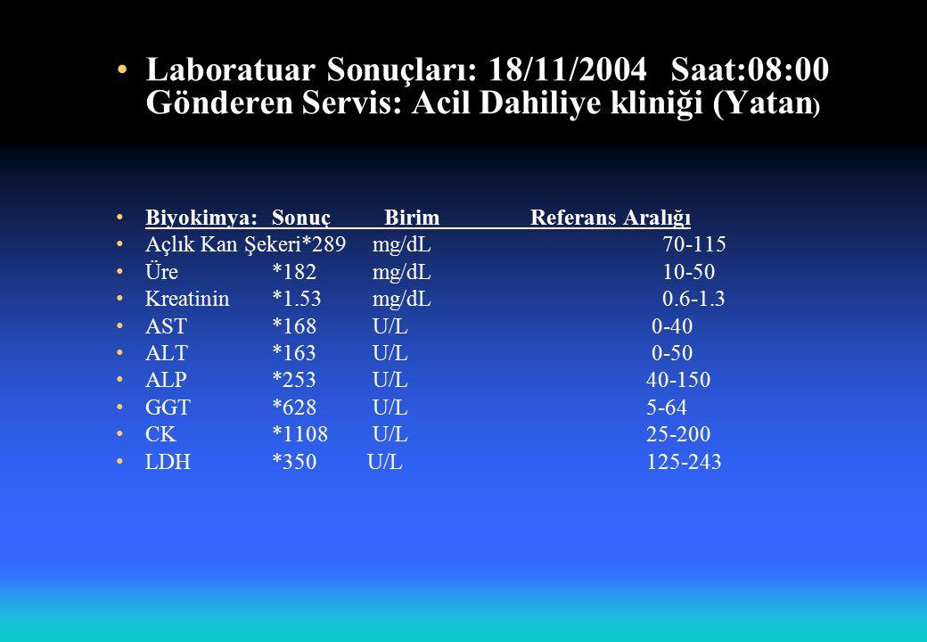 Laboratuar Sonuçları: 18/11/2004 Saat:08:00 Gönderen Servis: Acil Dahiliye kliniği (Yatan ) Biyokimya:Sonuç Birim Referans Aralığı Açlık Kan Şekeri*28