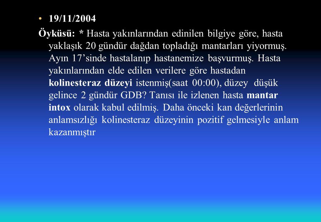 19/11/2004 Öyküsü: * Hasta yakınlarından edinilen bilgiye göre, hasta yaklaşık 20 gündür dağdan topladığı mantarları yiyormuş.