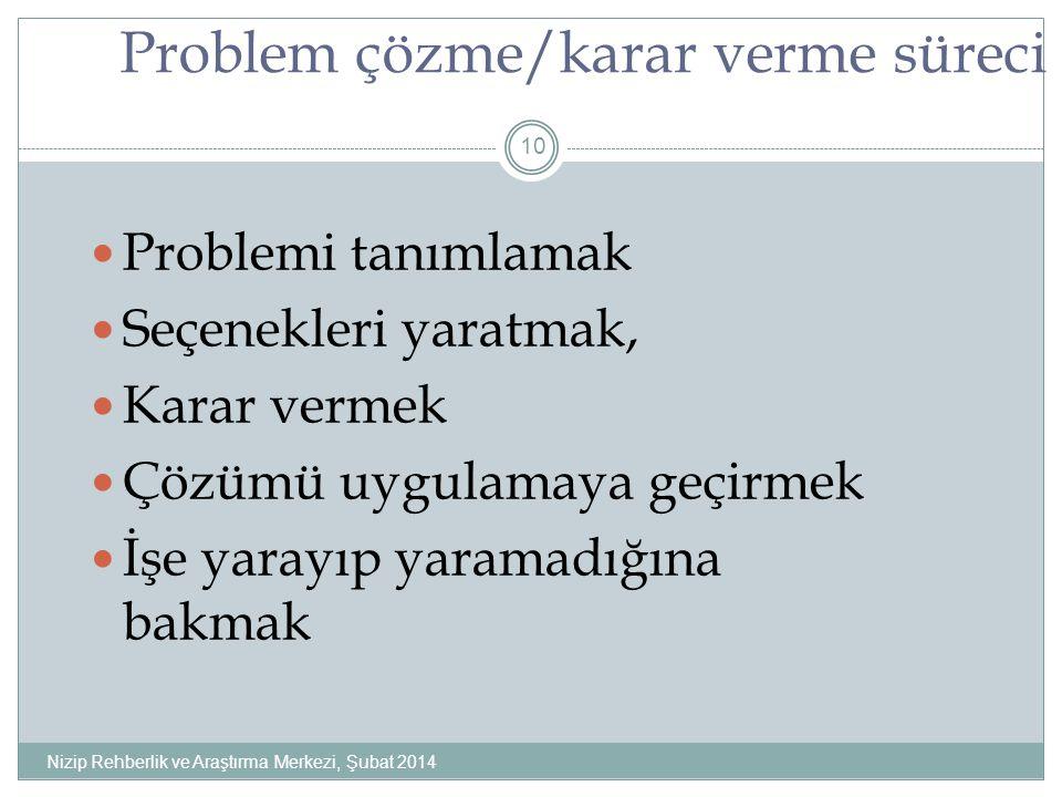 Problem çözme/karar verme süreci Nizip Rehberlik ve Araştırma Merkezi, Şubat 2014 Problemi tanımlamak Seçenekleri yaratmak, Karar vermek Çözümü uygulamaya geçirmek İşe yarayıp yaramadığına bakmak 10