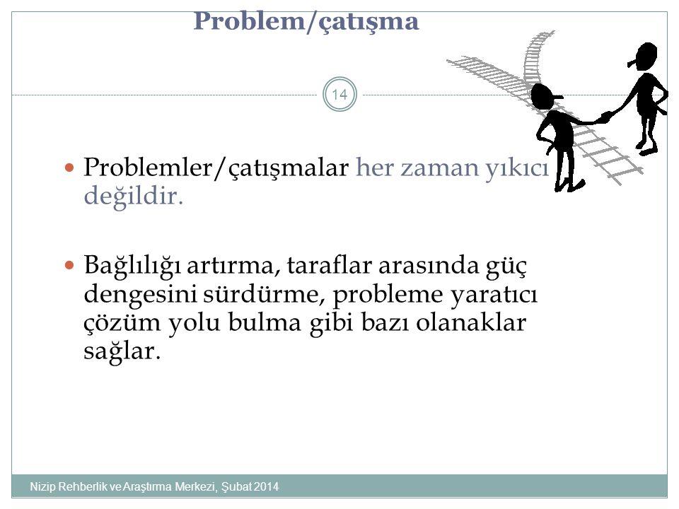 Problem/çatışma Problemler/çatışmalar her zaman yıkıcı değildir.