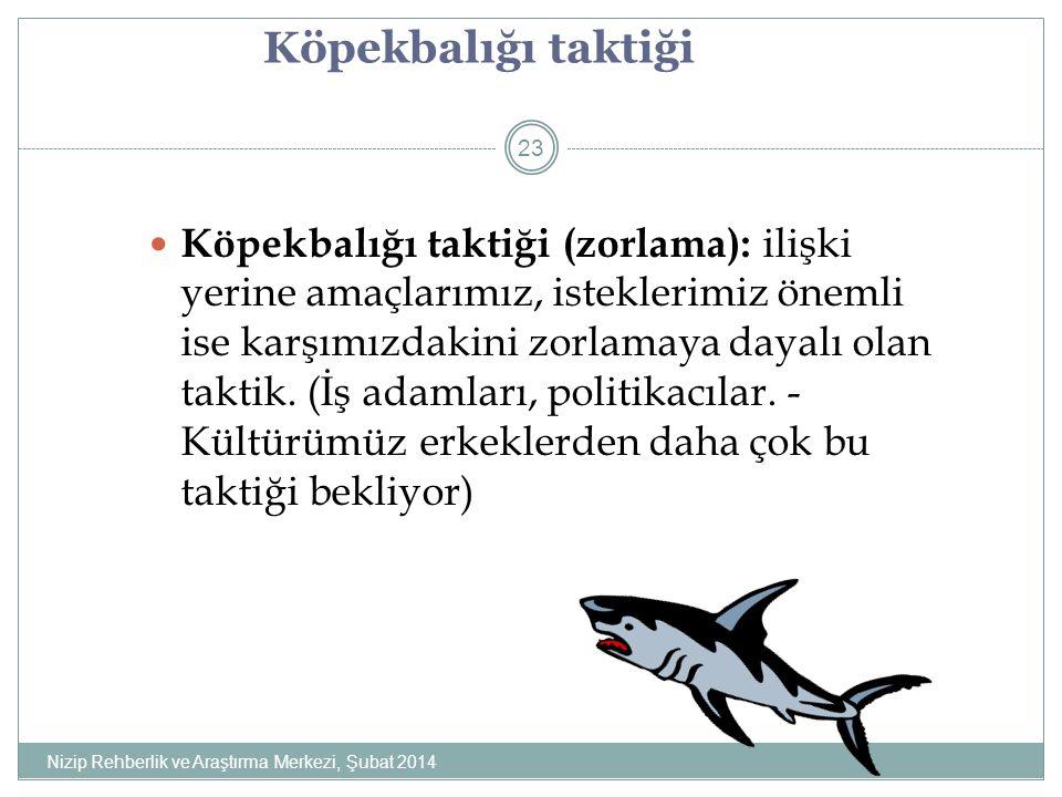 Köpekbalığı taktiği Köpekbalığı taktiği (zorlama): ilişki yerine amaçlarımız, isteklerimiz önemli ise karşımızdakini zorlamaya dayalı olan taktik.