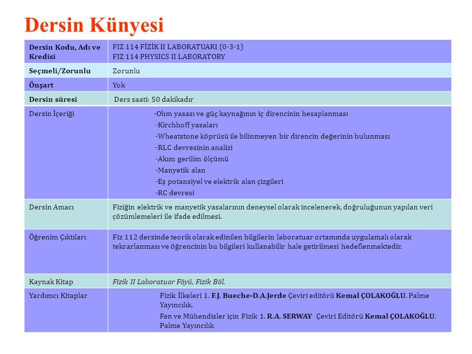 Dersin Künyesi Dersin Kodu, Adı ve Kredisi FIZ 114 FİZİK II LABORATUARI (0-3-1) FIZ 114 PHYSICS II LABORATORY Seçmeli/ZorunluZorunlu ÖnşartYok Dersin