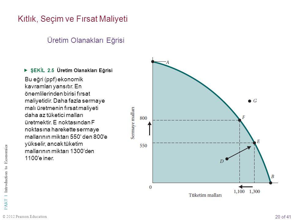20 of 41 PART I Introduction to Economics © 2012 Pearson Education  ŞEKİL 2.5 Üretim Olanakları Eğrisi Bu eğri (ppf) ekonomik kavramları yansıtır. En