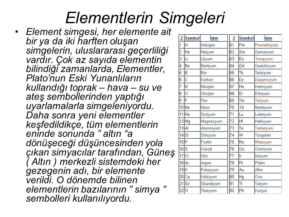 Elementlerin Simgeleri Element simgesi, her elemente ait bir ya da iki harften oluşan simgelerin, uluslararası geçerliliği vardır. Çok az sayıda eleme