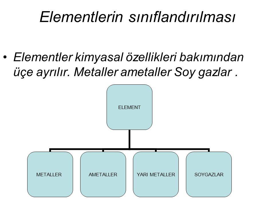 Elementlerin sınıflandırılması Elementler kimyasal özellikleri bakımından üçe ayrılır. Metaller ametaller Soy gazlar. ELEMENT METALLER AMETALLER YARI