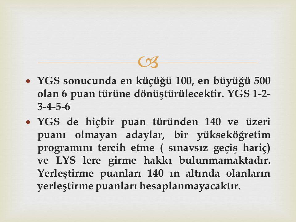   YGS sonucunda en küçüğü 100, en büyüğü 500 olan 6 puan türüne dönüştürülecektir. YGS 1-2- 3-4-5-6  YGS de hiçbir puan türünden 140 ve üzeri puanı
