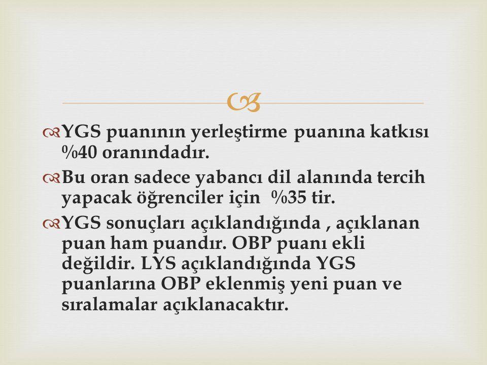   YGS puanının yerleştirme puanına katkısı %40 oranındadır.  Bu oran sadece yabancı dil alanında tercih yapacak öğrenciler için %35 tir.  YGS sonu