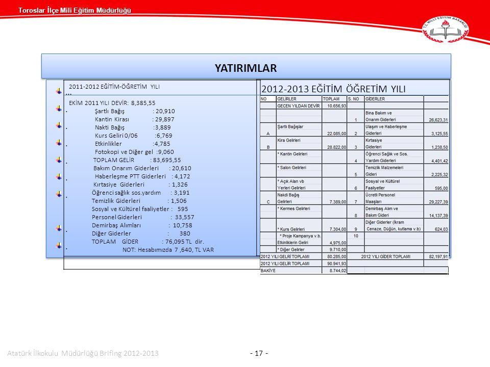 Toroslar İlçe Mili Eğitim Müdürlüğü YATIRIMLAR …........…........ …........…........ Atatürk İlkokulu Müdürlüğü Brifing 2012-2013 - 17 - 2011-2012 EĞİ