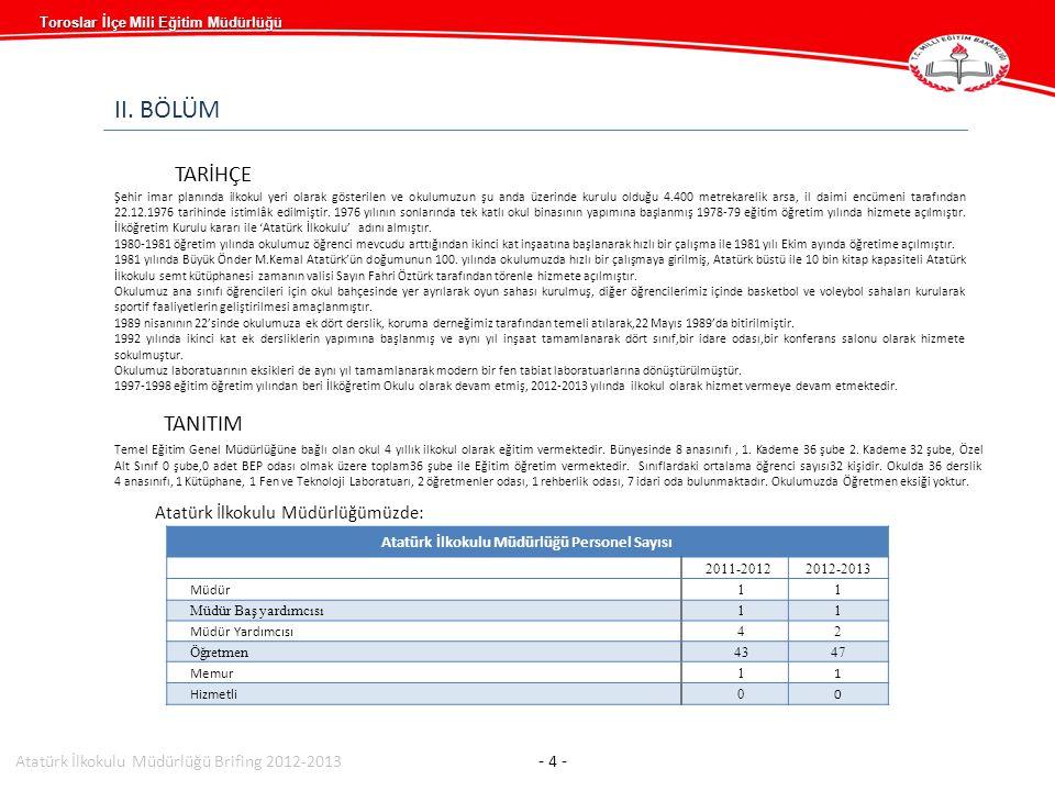 Atatürk İlkokulu Müdürlüğümüzde: Atatürk İlkokulu Müdürlüğü Personel Sayısı 2011-20122012-2013 Müdür 11 Müdür Baş yardımcısı11 Müdür Yardımcısı 42 Öğretmen4347 Memur 1 1 Hizmetli 0 0 Atatürk İlkokulu Müdürlüğü Brifing 2012-2013 - 4 - II.