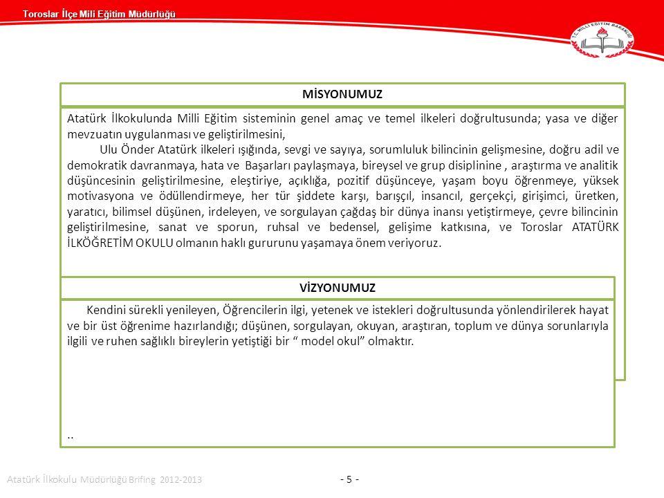 MİSYONUMUZ Atatürk İlkokulunda Milli Eğitim sisteminin genel amaç ve temel ilkeleri doğrultusunda; yasa ve diğer mevzuatın uygulanması ve geliştirilme