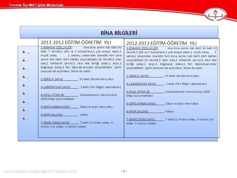 Toroslar İlçe Mili Eğitim Müdürlüğü BİNA BİLGİLERİ …........…........ …........…........ Atatürk İlkokulu Müdürlüğü Brifing 2012-2013 - 7 - 2011-2012
