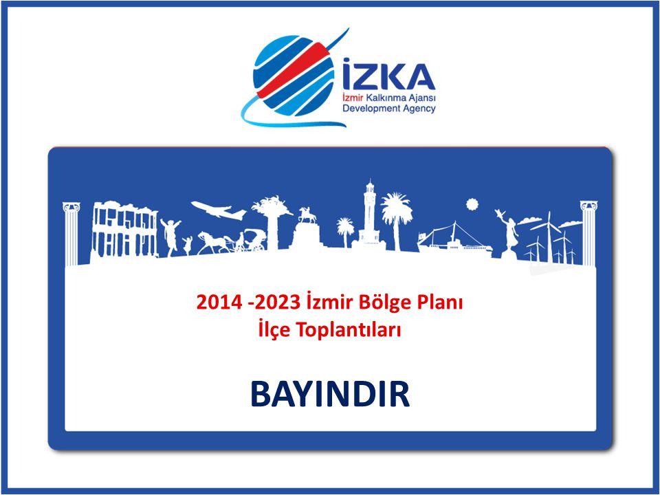 İSTİHDAM İlçe Düzeyinde Sektörel İşgücü Oranları ve Projeksiyonları(2000-2023) Sektör Bayındır 2000 Bayındır 2023 İzmir 2000 İzmir 2023 Ziraat, Avcılık, Ormancılık ve Balıkçılık 79.59%67.05% 28.54%17.32% Madencilik ve Taş Ocakçılığı 0.03%0.01% 0.15%0.05% İmalat Sanayi 4.79%7.18% 20.09%21.70% Elektrik, Gaz ve Su 0.13%0.31% 0.34%0.56% İnşaat 1.61%3.44% 5.29%8.18% Toptan ve Perakende Ticaret, Lokanta ve Oteller 4.91%8.27% 14.54%17.63% Ulaştırma, Haberleşme ve Depolama 1.16%1.89% 4.39%5.14% Mali Kurumlar, Sigorta, Taşınmaz Mallara Ait İşler Ve Kurumları, Yardımcı İş Hizmetleri 0.84%1.42% 4.59%5.59% Toplum Hizmetleri, Sosyal ve Kişisel Hizmetler 6.92%10.42% 21.94%23.81% İyi Tanımlanmamış Faaliyetler 0.02%0.00% 0.11%0.02% Toplam 100%