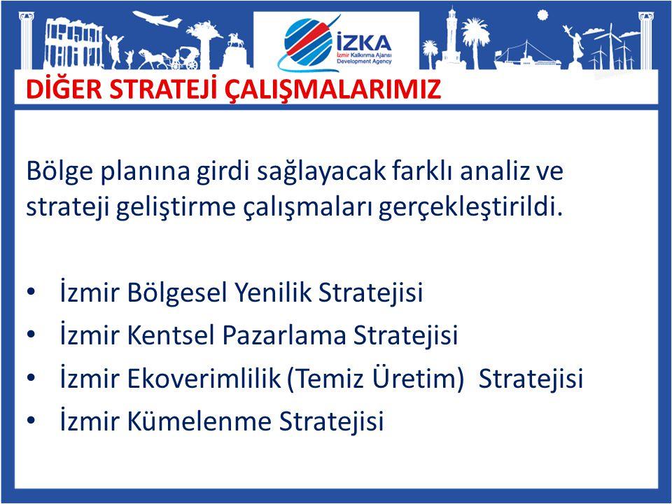 Bölge planına girdi sağlayacak farklı analiz ve strateji geliştirme çalışmaları gerçekleştirildi. İzmir Bölgesel Yenilik Stratejisi İzmir Kentsel Paza