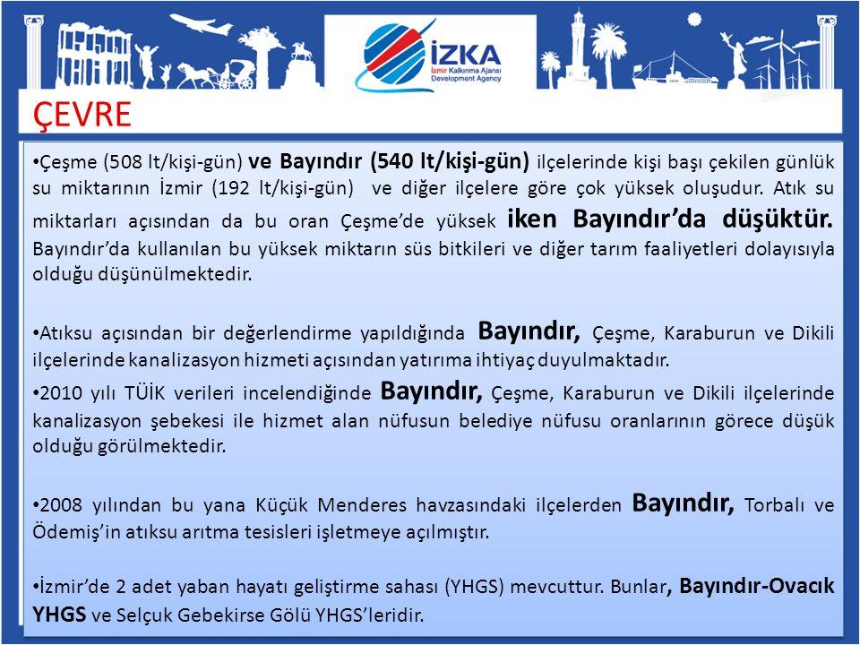 ÇEVRE Çeşme (508 lt/kişi-gün) ve Bayındır (540 lt/kişi-gün) ilçelerinde kişi başı çekilen günlük su miktarının İzmir (192 lt/kişi-gün) ve diğer ilçele