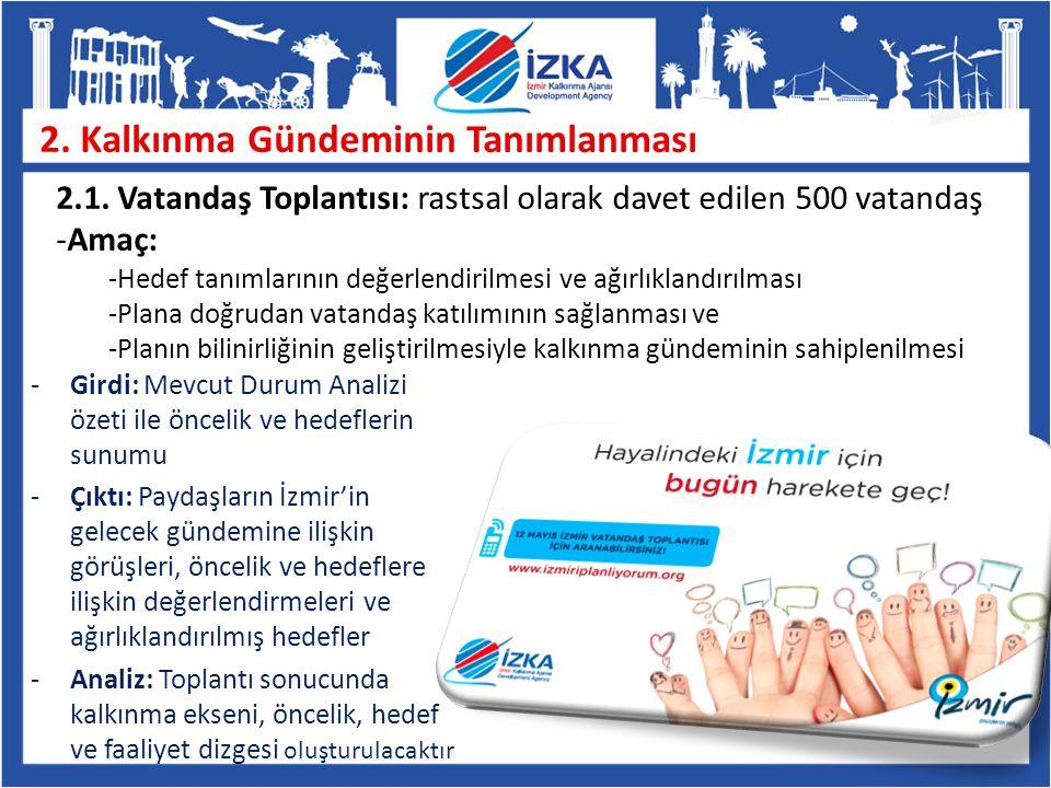 2. Kalkınma Gündeminin Tanımlanması -Girdi: Mevcut Durum Analizi özeti ile öncelik ve hedeflerin sunumu -Çıktı: Paydaşların İzmir'in gelecek gündemine