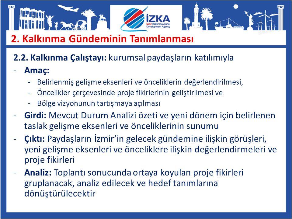 ÇEVRE Çeşme (508 lt/kişi-gün) ve Bayındır (540 lt/kişi-gün) ilçelerinde kişi başı çekilen günlük su miktarının İzmir (192 lt/kişi-gün) ve diğer ilçelere göre çok yüksek oluşudur.