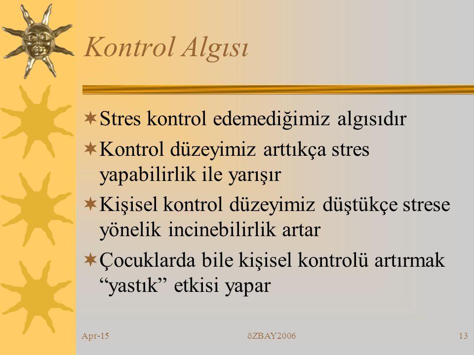 Apr-15öZBAY200612 Stres ve İhtiyaçlarımız…  Bütün davranışların zeminini ihtiyaçlarımız oluşturur.  Stres algımız ihtiyaç algımızla dengelenir.  Te