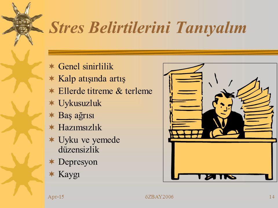 Apr-15öZBAY200613 Kontrol Algısı  Stres kontrol edemediğimiz algısıdır  Kontrol düzeyimiz arttıkça stres yapabilirlik ile yarışır  Kişisel kontrol düzeyimiz düştükçe strese yönelik incinebilirlik artar  Çocuklarda bile kişisel kontrolü artırmak yastık etkisi yapar