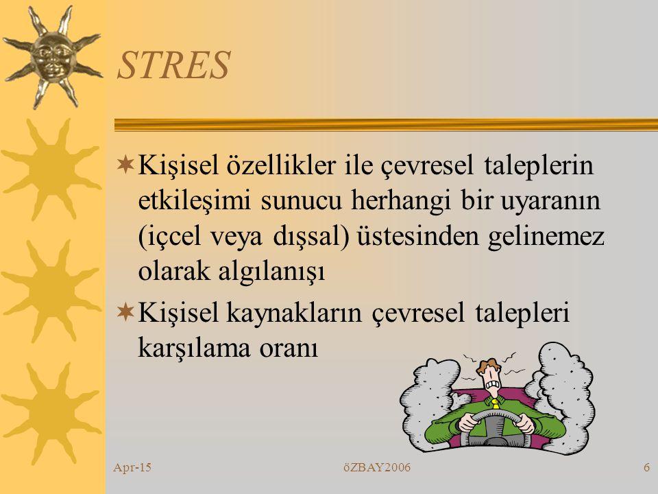 Apr-15öZBAY20066 STRES  Kişisel özellikler ile çevresel taleplerin etkileşimi sunucu herhangi bir uyaranın (içcel veya dışsal) üstesinden gelinemez olarak algılanışı  Kişisel kaynakların çevresel talepleri karşılama oranı