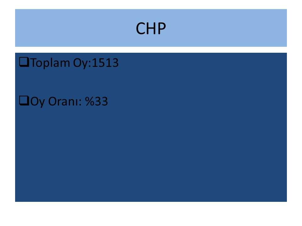 DBP  Toplam Oy:1082  Oy Oranı: %23