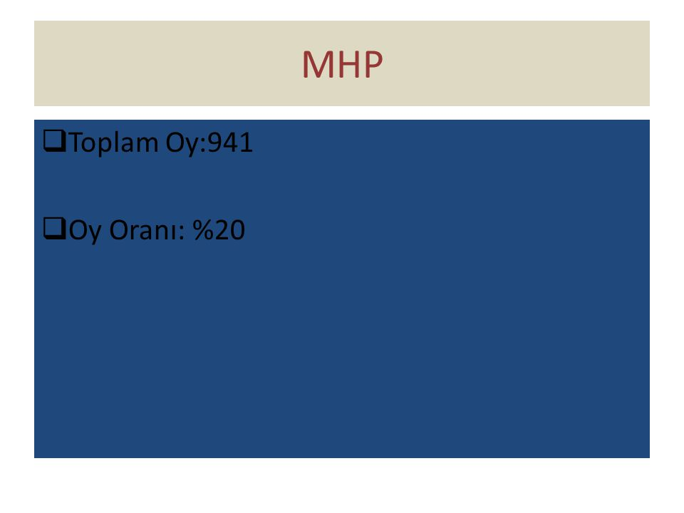 MHP  Toplam Oy:941  Oy Oranı: %20