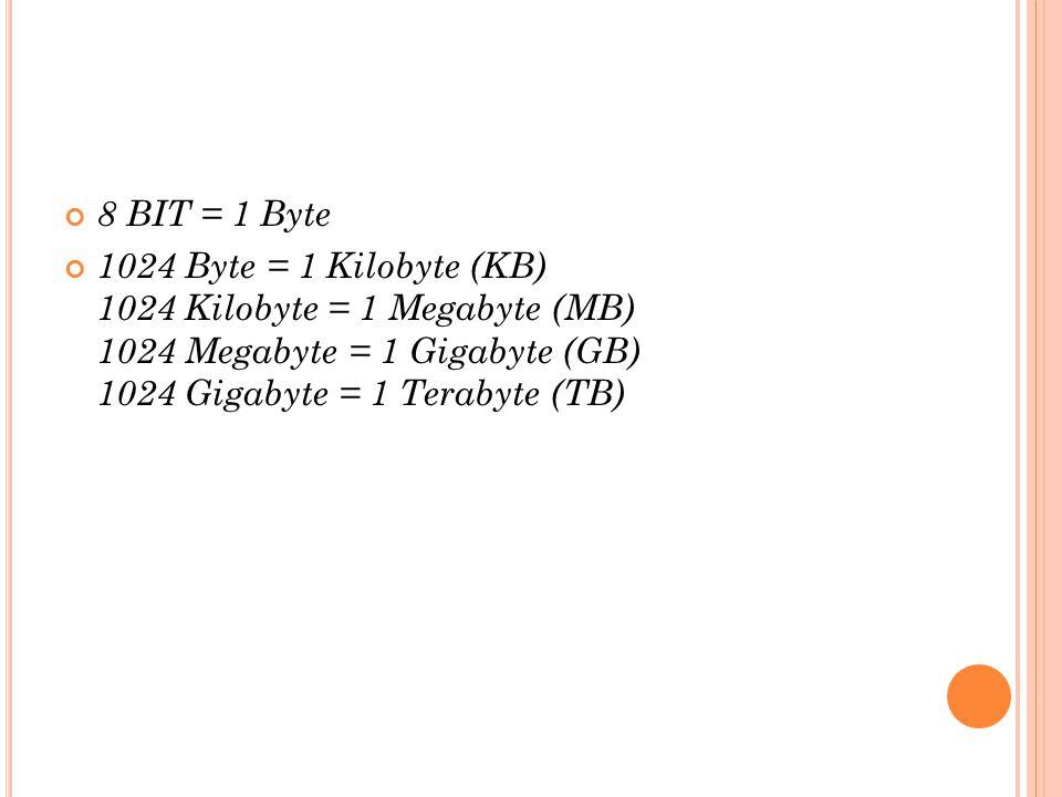 8 BIT = 1 Byte 1024 Byte = 1 Kilobyte (KB) 1024 Kilobyte = 1 Megabyte (MB) 1024 Megabyte = 1 Gigabyte (GB) 1024 Gigabyte = 1 Terabyte (TB)