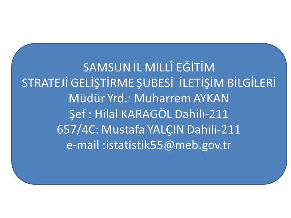SAMSUN İL MİLLÎ EĞİTİM STRATEJİ GELİŞTİRME ŞUBESİ İLETİŞİM BİLGİLERİ Müdür Yrd.: Muharrem AYKAN Şef : Hilal KARAGÖL Dahili-211 657/4C: Mustafa YALÇIN