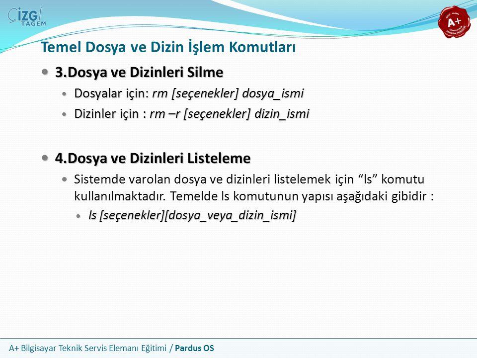 A+ Bilgisayar Teknik Servis Elemanı Eğitimi / Pardus OS Temel Dosya ve Dizin İşlem Komutları 3.Dosya ve Dizinleri Silme 3.Dosya ve Dizinleri Silme Dosyalar için: rm [seçenekler] dosya_ismi Dosyalar için: rm [seçenekler] dosya_ismi Dizinler için : rm –r [seçenekler] dizin_ismi Dizinler için : rm –r [seçenekler] dizin_ismi 4.Dosya ve Dizinleri Listeleme 4.Dosya ve Dizinleri Listeleme Sistemde varolan dosya ve dizinleri listelemek için ls komutu kullanılmaktadır.