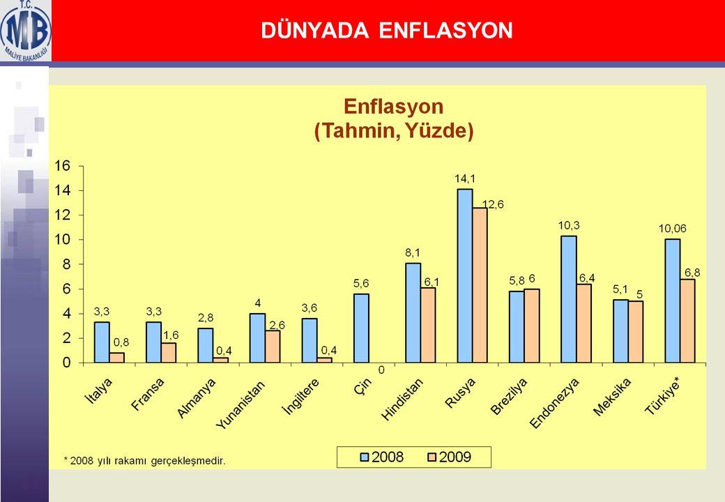 56 Bankaların ve Aracı kurumların yapacakları işlemler Bankalar Müşteri adına açılan hesaba kayıt edecek ve müşteri portföyüne dahil edecekler Aracı kurumlar Bildirim tarihinden itibaren 1 ay içinde Türkiye'ye getirilen & transfer edilen Varlıkları Menkul kıymet ve diğer sermaye piyasası araçlarını Bildirim değeri üzerinden %2 oranında hesaplanan vergi, izleyen ayın 15'ine kadar kurumlar vergisi yönünden bağlı olunan vergi dairesine yatırılacaktır.