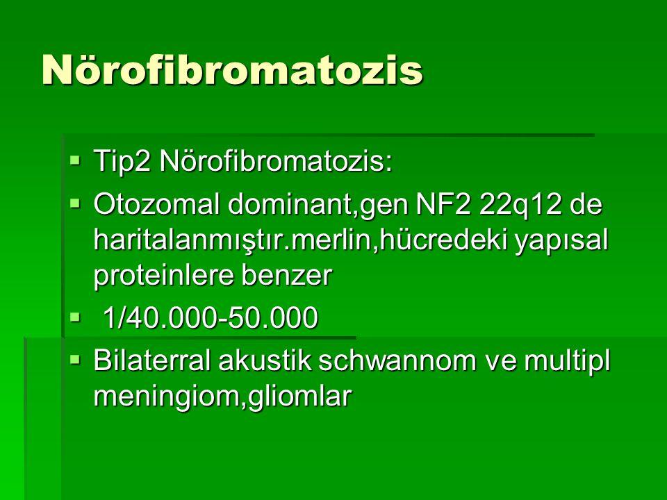Nörofibromatozis  Tip2 Nörofibromatozis:  Otozomal dominant,gen NF2 22q12 de haritalanmıştır.merlin,hücredeki yapısal proteinlere benzer  1/40.000-