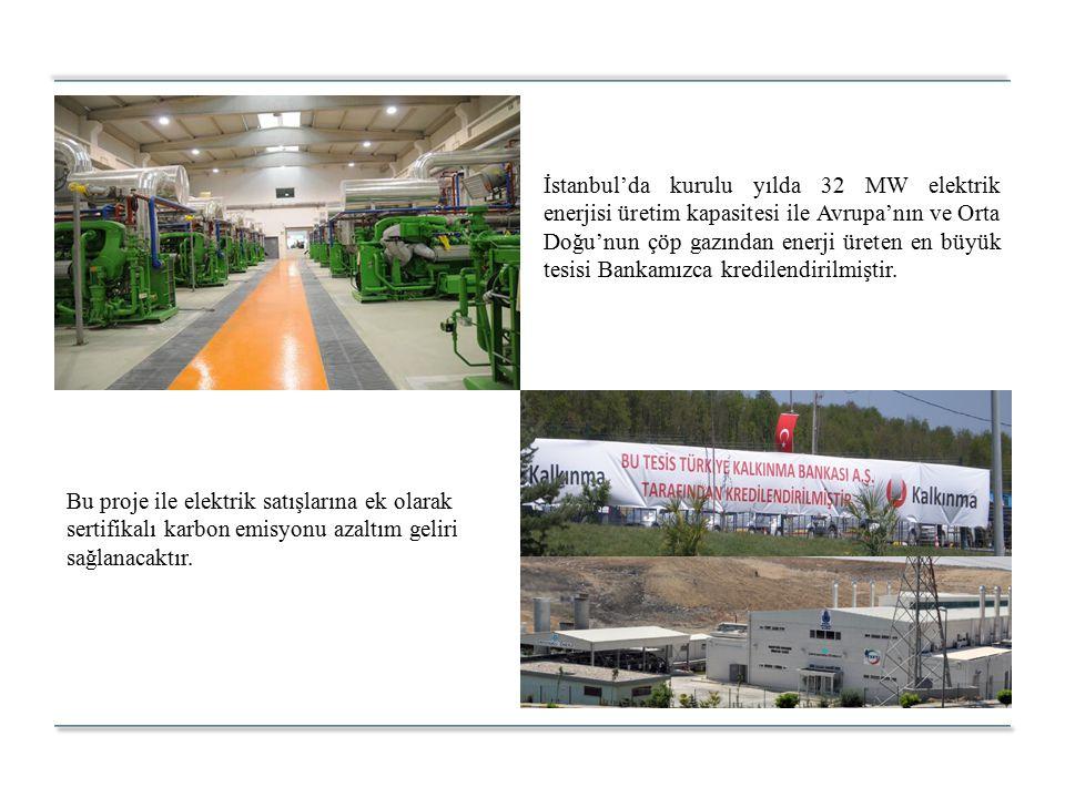 İstanbul'da kurulu yılda 32 MW elektrik enerjisi üretim kapasitesi ile Avrupa'nın ve Orta Doğu'nun çöp gazından enerji üreten en büyük tesisi Bankamız