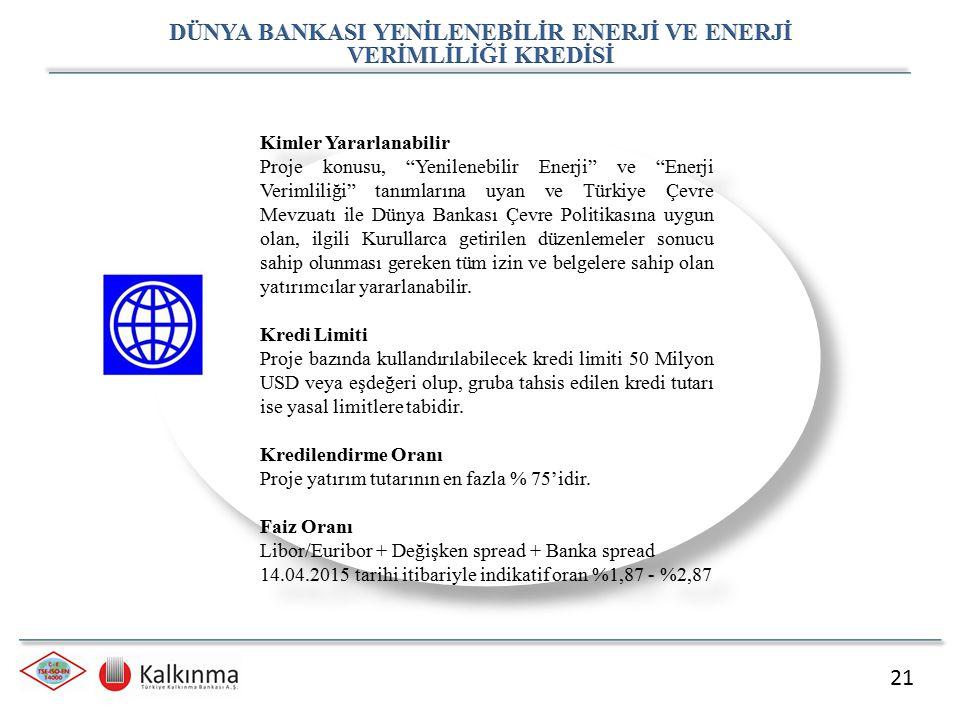 21 Kimler Yararlanabilir Proje konusu, Yenilenebilir Enerji ve Enerji Verimliliği tanımlarına uyan ve Türkiye Çevre Mevzuatı ile Dünya Bankası Çevre Politikasına uygun olan, ilgili Kurullarca getirilen düzenlemeler sonucu sahip olunması gereken tüm izin ve belgelere sahip olan yatırımcılar yararlanabilir.