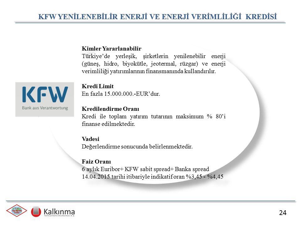 24 Kimler Yararlanabilir Türkiye'de yerleşik, şirketlerin yenilenebilir enerji (güneş, hidro, biyokütle, jeotermal, rüzgar) ve enerji verimliliği yatırımlarının finansmanında kullandırılır.