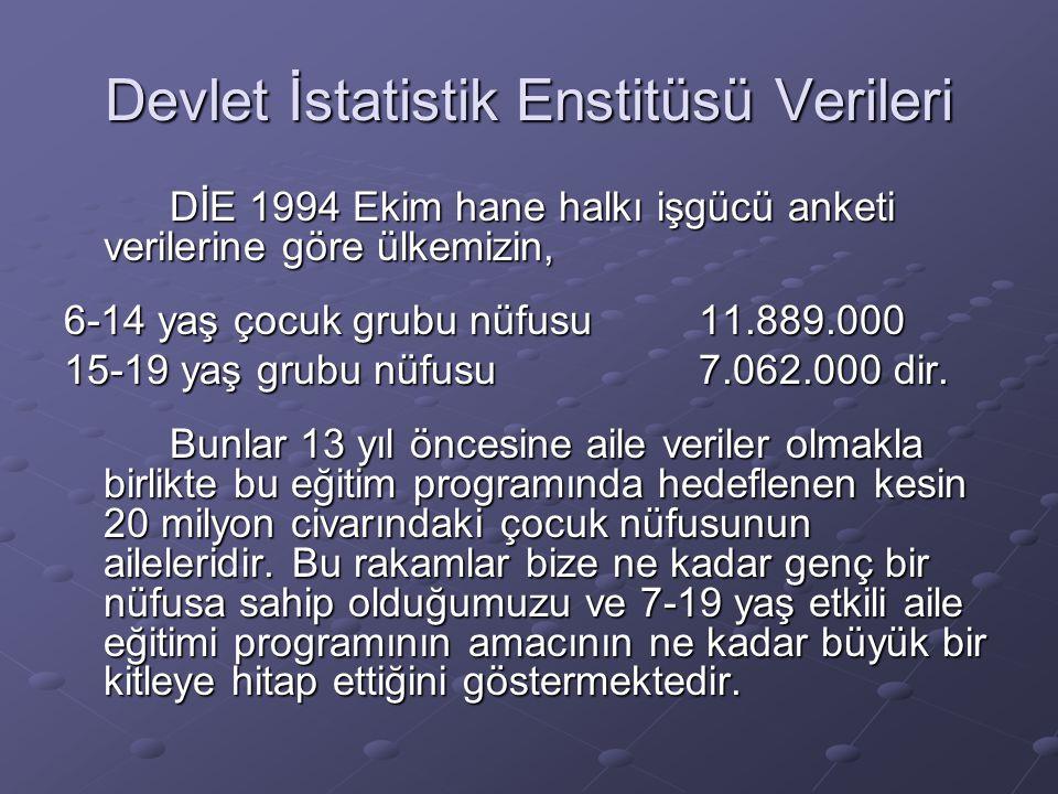 Devlet İstatistik Enstitüsü Verileri DİE 1994 Ekim hane halkı işgücü anketi verilerine göre ülkemizin, 6-14 yaş çocuk grubu nüfusu11.889.000 15-19 yaş