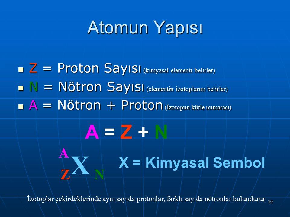 10 Z = Proton Sayısı (kimyasal elementi belirler) Z = Proton Sayısı (kimyasal elementi belirler) N = Nötron Sayısı (elementin izotoplarını belirler) N