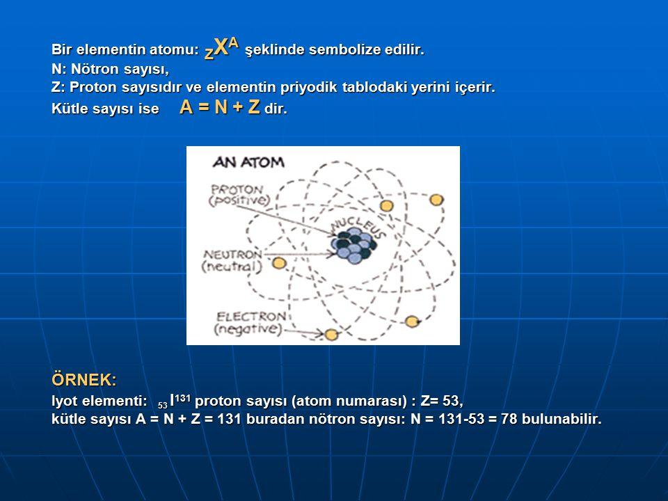 Bir elementin atomu: Z X A şeklinde sembolize edilir. N: Nötron sayısı, Z: Proton sayısıdır ve elementin priyodik tablodaki yerini içerir. Kütle sayıs