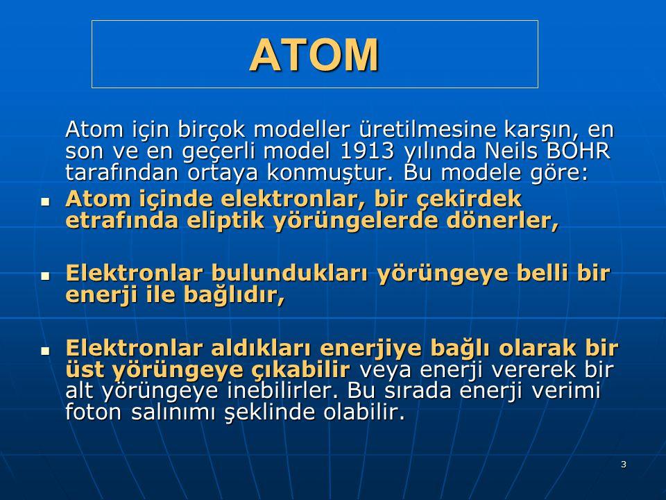 3 ATOM Atom için birçok modeller üretilmesine karşın, en son ve en geçerli model 1913 yılında Neils BOHR tarafından ortaya konmuştur. Bu modele göre: