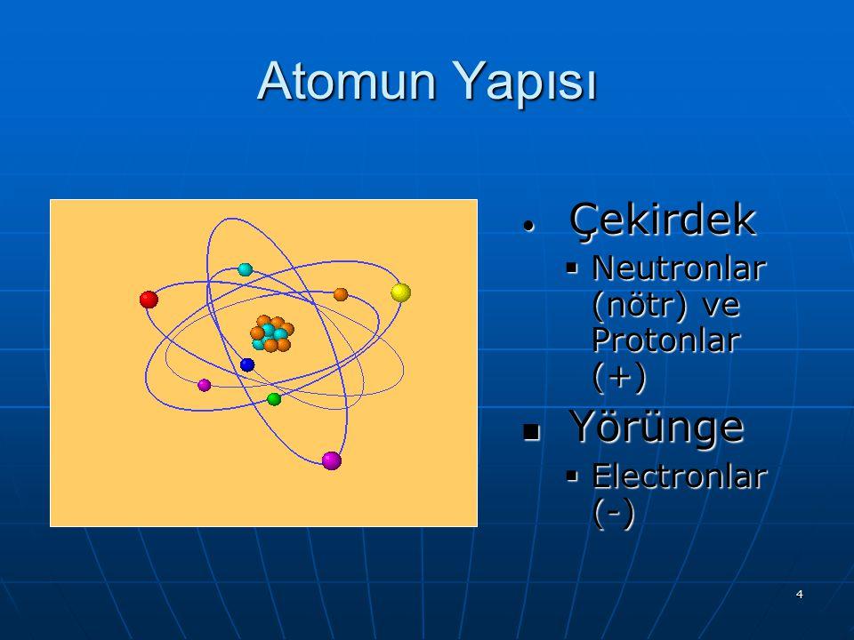 15 RADYOAKTİVİTE Radyoaktif denilen atomların çekirdeklerinin kararsız yapıları nedeniyle kendiliklerinden parçalanarak (bozunarak) bazı ışınlar yayması özelliğine RADYOAKTİFLİK denir.